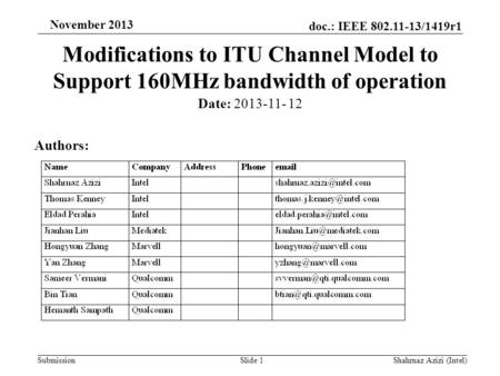 Doc.: IEEE 802.11-13/1419r1 Submission November 2013 Modifications to ITU Channel Model to Support 160MHz bandwidth of operation Slide 1 Date: 2013-11-