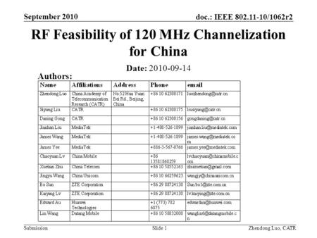 Doc.: IEEE 802.11-10/1062r2 Submission Zhendong Luo, CATR September 2010 RF Feasibility of 120 MHz Channelization for China Date: 2010-09-14 Authors: Slide.
