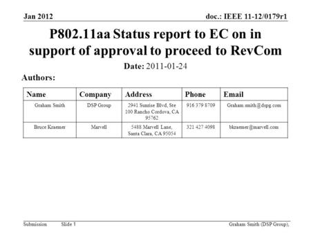 Doc.: IEEE 11-12/0179r1 SubmissionGraham Smith (DSP Group), Slide 1 P802.11aa Status report to EC on in support of approval to proceed to RevCom Date: