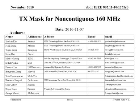 Doc.: IEEE 802.11-10/1255r0 Submission TX Mask for Noncontiguous 160 MHz Date: 2010-11-07 Youhan Kim et al.Slide 1 Authors: November 2010.