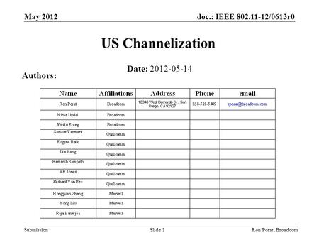 Doc.: IEEE 802.11-12/0613r0 Submission May 2012 Ron Porat, Broadcom US Channelization Date: 2012-05-14 Authors: Slide 1.