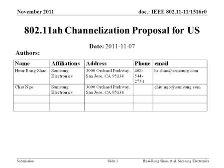 Doc.: IEEE 802.11-11/1516r0 Submission November 2011 Huai-Rong Shao, et.al. Samsung ElectronicsSlide 1 802.11ah Channelization Proposal for US Date: 2011-11-07.