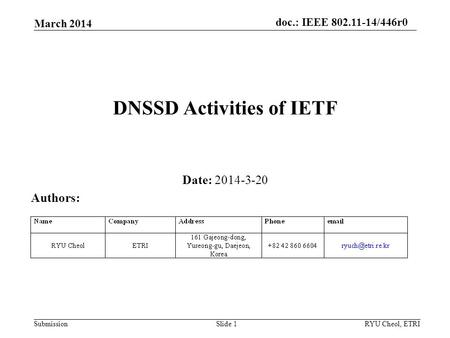 Submission doc.: IEEE 802.11-14/446r0 March 2014 RYU Cheol, ETRISlide 1 DNSSD Activities of IETF Date: 2014-3-20 Authors: