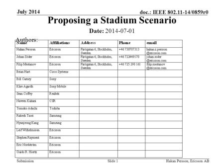 Submission doc.: IEEE 802.11-14/0859r0 July 2014 Hakan Persson, Ericsson ABSlide 1 Proposing a Stadium Scenario Date: 2014-07-01 Authors: