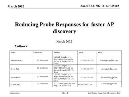 Doc.:IEEE 802.11-12/0259r3 Submission March 2012 Reducing Probe Responses for faster AP discovery Slide 1 Authors: March 2012 NameAffiliationsAddressPhoneemail.