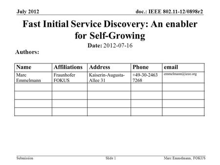 Doc.: IEEE 802.11-12/0898r2 Submission July 2012 Marc Emmelmann, FOKUSSlide 1 Fast Initial Service Discovery: An enabler for Self-Growing Date: 2012-07-16.
