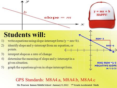 Students will: 1) write equations using slope-intercept form (y = mx+b). 2) identify slope and y-intercept from an equation, or points. 3) interpret slope.