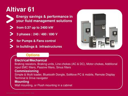 ACS560 ABB general purpose drives - ppt download