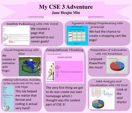 CSE 3 Portfolio Desktop Publishing with MS Word