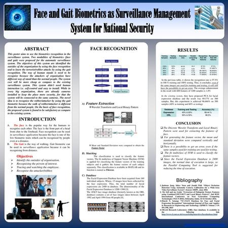 ABSTRACT FACE RECOGNITION RESULTS - ppt download