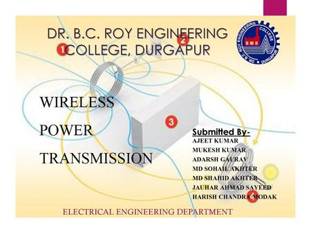 ABSTRACT: WIRELESS POWER TRANSMISSION The recent trend for efficient