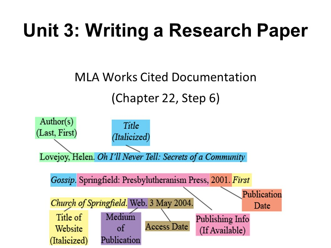 Unit 3 Writing A Research Paper Mla Work Cited Documentation Chapter 22 Step 6 Ppt Download Cite Book