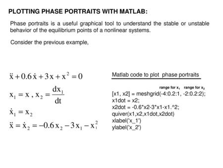 PLOTTING PHASE PORTRAITS WITH MATLAB: - ppt video online