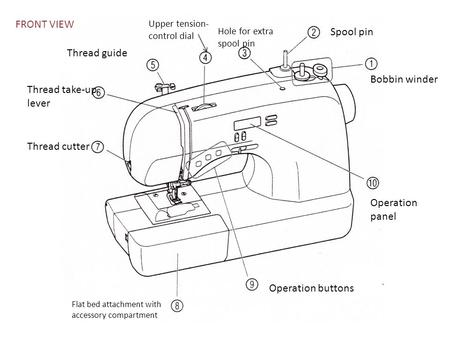 PARTS OF THE SEWING MACHINE Ppt Download Magnificent Bobbin Pin Sewing Machine