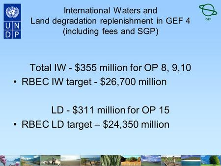 International Waters and Land degradation replenishment in GEF 4 (including fees and SGP) Total IW - $355 million for OP 8, 9,10 RBEC IW target - $26,700.