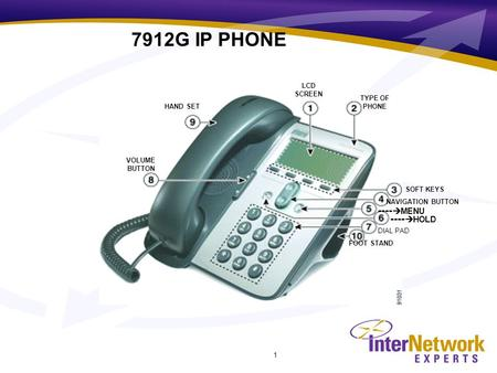 1 7912G IP PHONE LCD SCREEN TYPE OF PHONE SOFT KEYS NAVIGATION BUTTON FOOT STAND HAND SET VOLUME BUTTON  MENU  HOLD DIAL PAD.