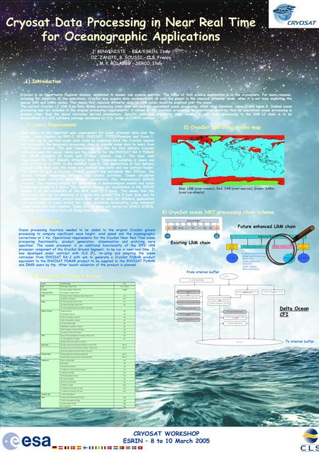 CRYOSAT WORKSHOP ESRIN – 8 to 10 March 2005 Cryosat Data Processing in Near Real Time for Oceanographic Applications J. BENVENISTE - ESA/ESRIN, Italy OZ.