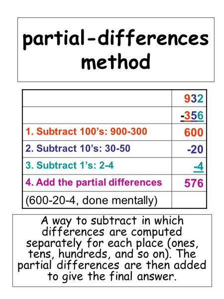 partial-differences method