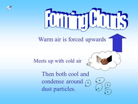 Warm air is forced upwards Meets up with cold air Then both cool and condense around dust particles.