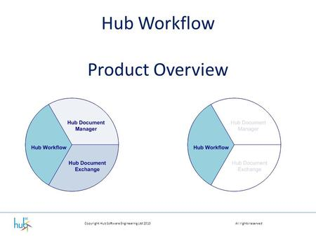 Copyright Hub Software Engineering Ltd 2010All rights reserved Hub Workflow Product Overview.