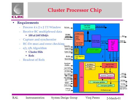 System Design GroupInstrumentationViraj PereraRAL 2-March-01 Cluster Processor Chip Requirements – Process 4 x 2 x 2 TT Window – Receive BC multiplexed.