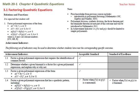 Math 20-1 Chapter 4 Quadratic Equations
