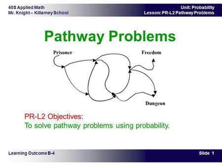 40S Applied Math Mr. Knight – Killarney School Slide 1 Unit: Probability Lesson: PR-L2 Pathway Problems Pathway Problems Learning Outcome B-4 PR-L2 Objectives: