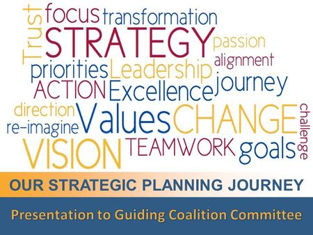 OUR STRATEGIC PLANNING JOURNEY. Our Workplan Step One: Preparation May / June Start-up and planning meetings R&R; milestones; calendar; processes Training.