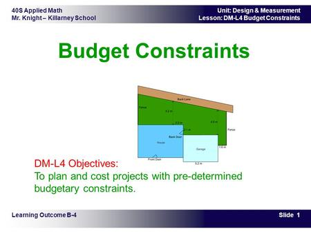 40S Applied Math Mr. Knight – Killarney School Slide 1 Unit: Design & Measurement Lesson: DM-L4 Budget Constraints Budget Constraints Learning Outcome.