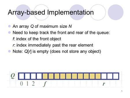 1 Array-based Implementation An array Q of maximum size N Need to keep track the front and rear of the queue: f: index of the front object r: index immediately.