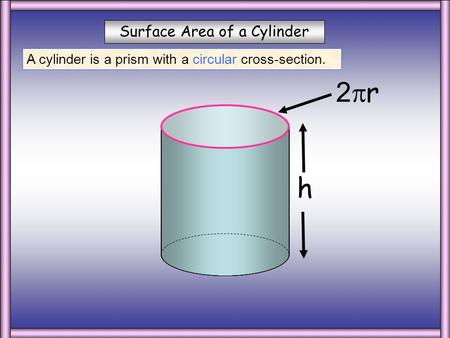 Surface Area of a Cylinder h A cylinder is a prism with a circular cross-section. 2r2r.