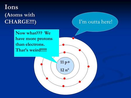 Ions (Atoms with CHARGE!!!) 11 p+ 12 n 0 I'm outta here! Now what??? We have more protons than electrons. That's weird!!!!!