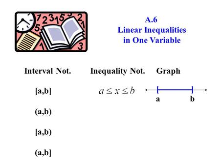 A.6 Linear Inequalities in One Variable Interval Not.Inequality Not.Graph [a,b] (a,b) [a,b) (a,b] [ ] a b.
