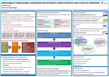 EMPLOYABILITY PROGRAMME: INCORPORATING DIFFERENT CAREER INTERESTS AND LEVELS OF EXPERIENCE Dr Amy Irwin School of Psychology EMPLOYABILITY Late in 2012.