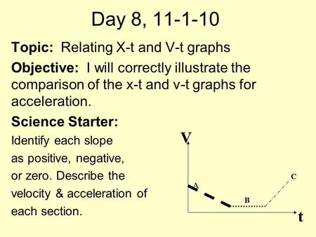 Day 8, 11-1-10 Topic: Relating X-t and V-t graphs Objective: I will correctly illustrate the comparison of the x-t and v-t graphs for acceleration. Science.