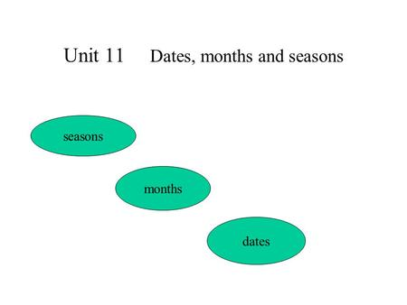 Unit 11 Dates, months and seasons