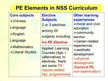 PE Elements in NSS Curriculum Core subjects  Chinese Language  English Language  Mathematics  Liberal Studies Elective Subjects 2 or 3 electives among.
