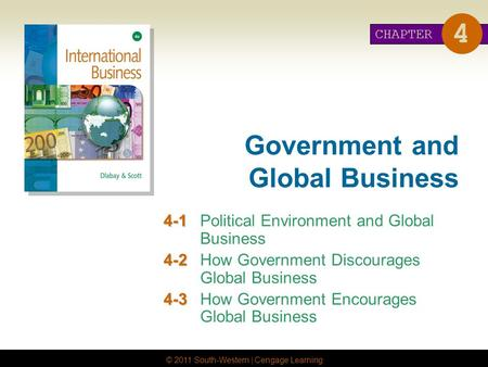 © 2011 South-Western | Cengage Learning Government and Global Business 4-1 4-1Political Environment and Global Business 4-2 4-2How Government Discourages.