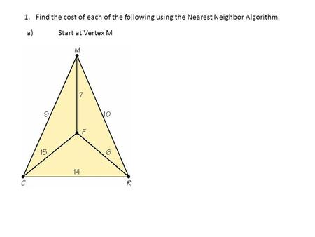 1. Find the cost of each of the following using the Nearest Neighbor Algorithm. a)Start at Vertex M.