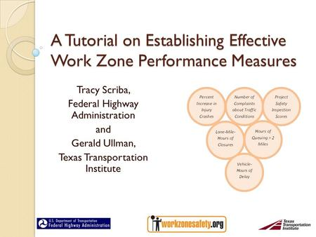 A Tutorial on Establishing Effective Work Zone Performance Measures Tracy Scriba, Federal Highway Administration and Gerald Ullman, Texas Transportation.