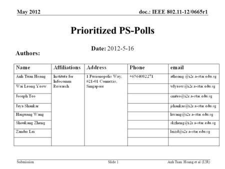 Doc.: IEEE 802.11-12/0665r1 Submission May 2012 Anh Tuan Hoang et al (I2R) Slide 1 Prioritized PS-Polls Date: 2012-5-16 Authors:
