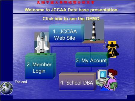 1 Welcome to JCCAA Data base presentation Click box to see the DEMO 1.JCCAA Web Site 2. Member Login 3. My Acount 4. School DBA The end.