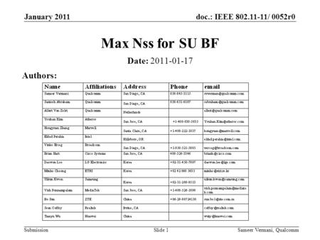 Doc.: IEEE 802.11-11/ 0052r0 Submission January 2011 Slide 1 Max Nss for SU BF Date: 2011-01-17 Authors: Sameer Vermani, Qualcomm.