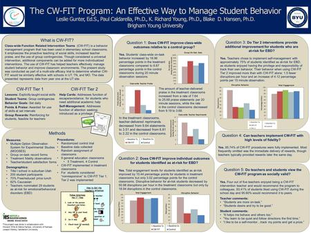 References: Tough Kid Social Skills, Skillstreaming Curricula Question 4: Can teachers implement CW-FIT with high levels of fidelity? Yes. 95.74% of CW-FIT.