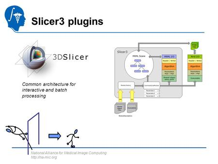 National Alliance for Medical Image Computing  Slicer3 plugins Common architecture for interactive and batch processing.
