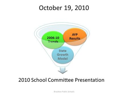 October 19, 2010 State Growth Model 2006-10 Trends AYP Results 2010 School Committee Presentation Brockton Public Schools.