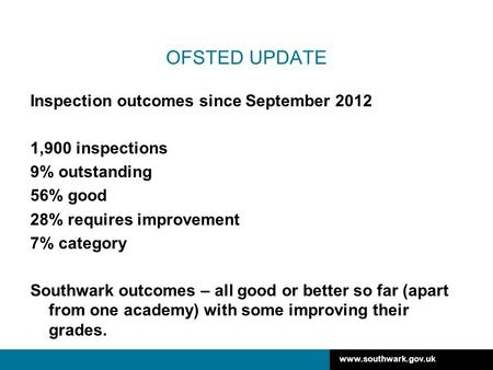 Www.southwark.gov.uk OFSTED UPDATE Inspection outcomes since September 2012 1,900 inspections 9% outstanding 56% good 28% requires improvement 7% category.