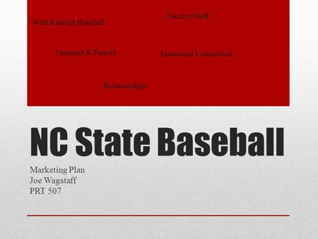 NC State Baseball Marketing Plan Joe Wagstaff PRT 507 West Raleigh Baseball Campers & Family Faculty/Staff Relationships Emotional Connection.