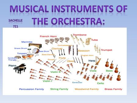 Musical instruments of the orchestra: