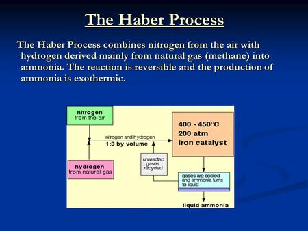 The Haber Process The Haber Process combines nitrogen from the air with hydrogen derived mainly from natural gas (methane) into ammonia. The reaction is.